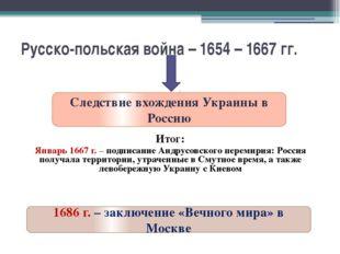 Русско-польская война – 1654 – 1667 гг. Итог: Январь 1667 г. – подписание Анд