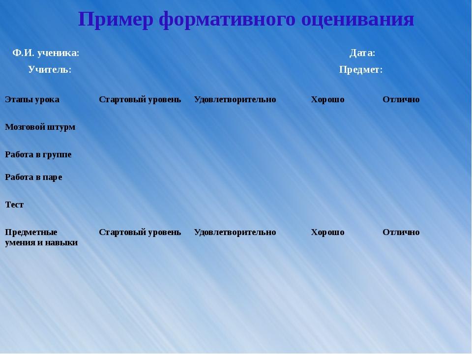 Пример формативного оценивания Ф.И. ученика: Дата: Учитель: Предмет: Этапы у...