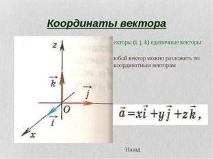 Координаты вектора Векторы (i. j. k) единичные векторы Любой вектор можно раз
