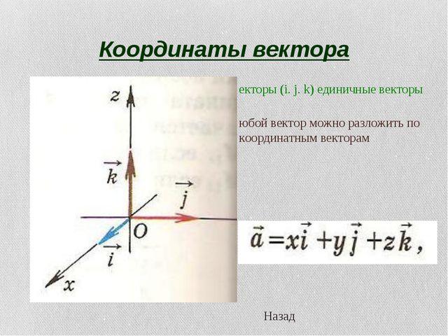 Координаты вектора Векторы (i. j. k) единичные векторы Любой вектор можно раз...