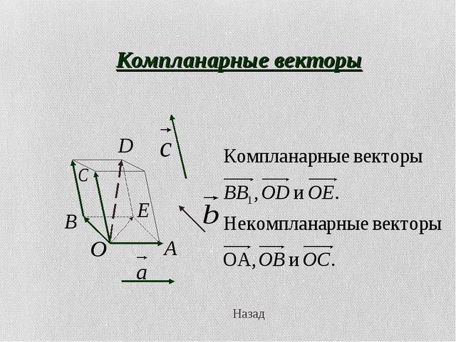 Компланарные векторы Назад