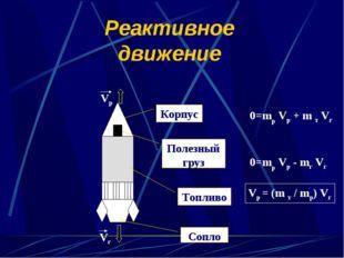 Vр 0=mр Vр + m т Vг 0=mр Vр - mг Vг Vр = (m т / mр) Vг Реактивное движение