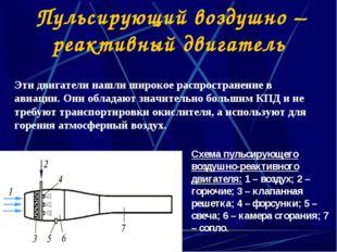 Схема пульсирующего воздушно-реактивного двигателя: 1 – воздух; 2 – горючие;