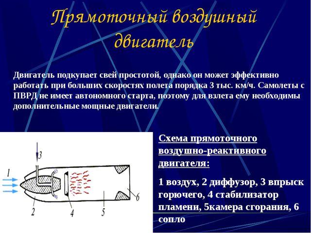 Прямоточный воздушный двигатель Схема прямоточного воздушно-реактивного двига...