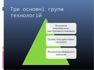 Три основні групи технологій