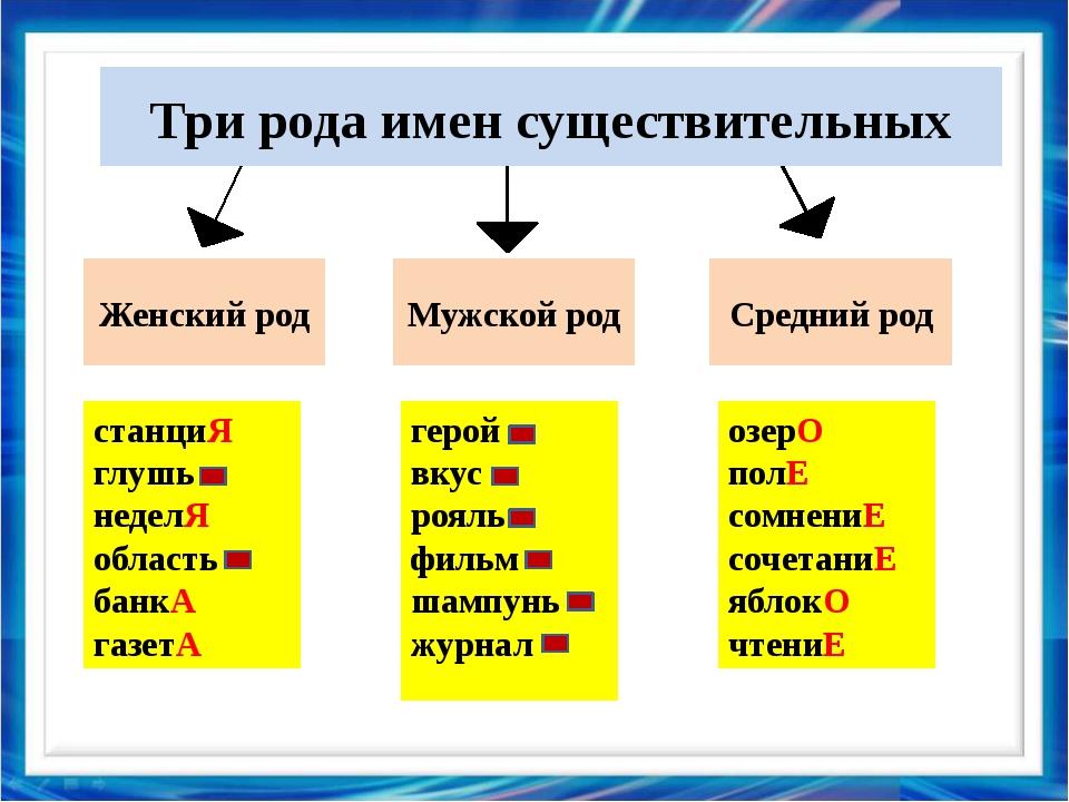 Домашнее задание Упр. 506 (на «3») Упр. 504 (на «4») Упр. 507 (повыш.)