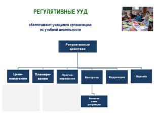 РЕГУЛЯТИВНЫЕ УУД обеспечивают учащимся организацию их учебной деятельности