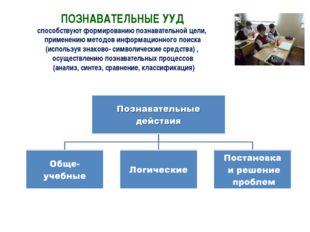 ПОЗНАВАТЕЛЬНЫЕ УУД способствуют формированию познавательной цели, применению