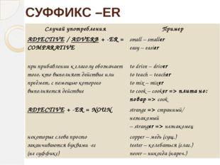 СУФФИКС –ER Случайупотребления Пример ADJECTIVE/ADVERB+ -ER = COMPARATIVE sma