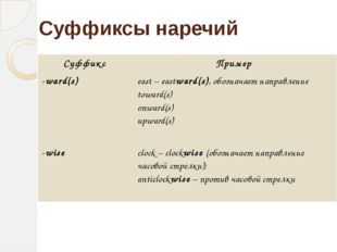 Суффиксы наречий Суффикс Пример -ward(s) east–eastward(s),обозначает направле