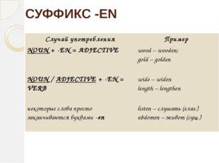 СУФФИКС -EN Случайупотребления Пример NOUN+ -EN = ADJECTIVE wood–wooden; gold
