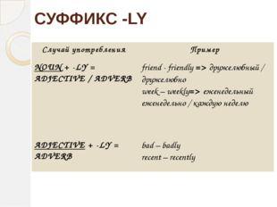 СУФФИКС -LY Случайупотребления Пример NOUN+ -LY = ADJECTIVE/ ADVERB friend -