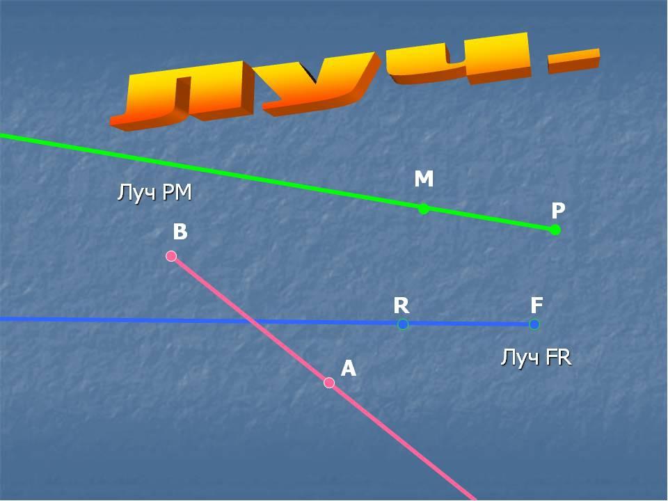 картинка геометрического луча смертности лимфосарком выше
