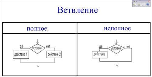 http://festival.1september.ru/articles/636015/5.JPG