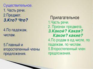 Существительное. 1. Часть речи. 2.Предмет. 3.Кто? Что? 4.По падежам, числам.