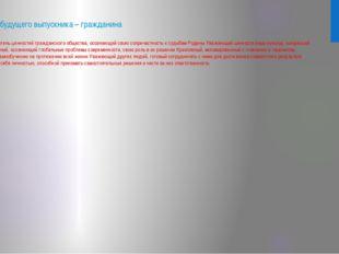 Портрет будущего выпускника – гражданина России Патриот, носитель ценностей г