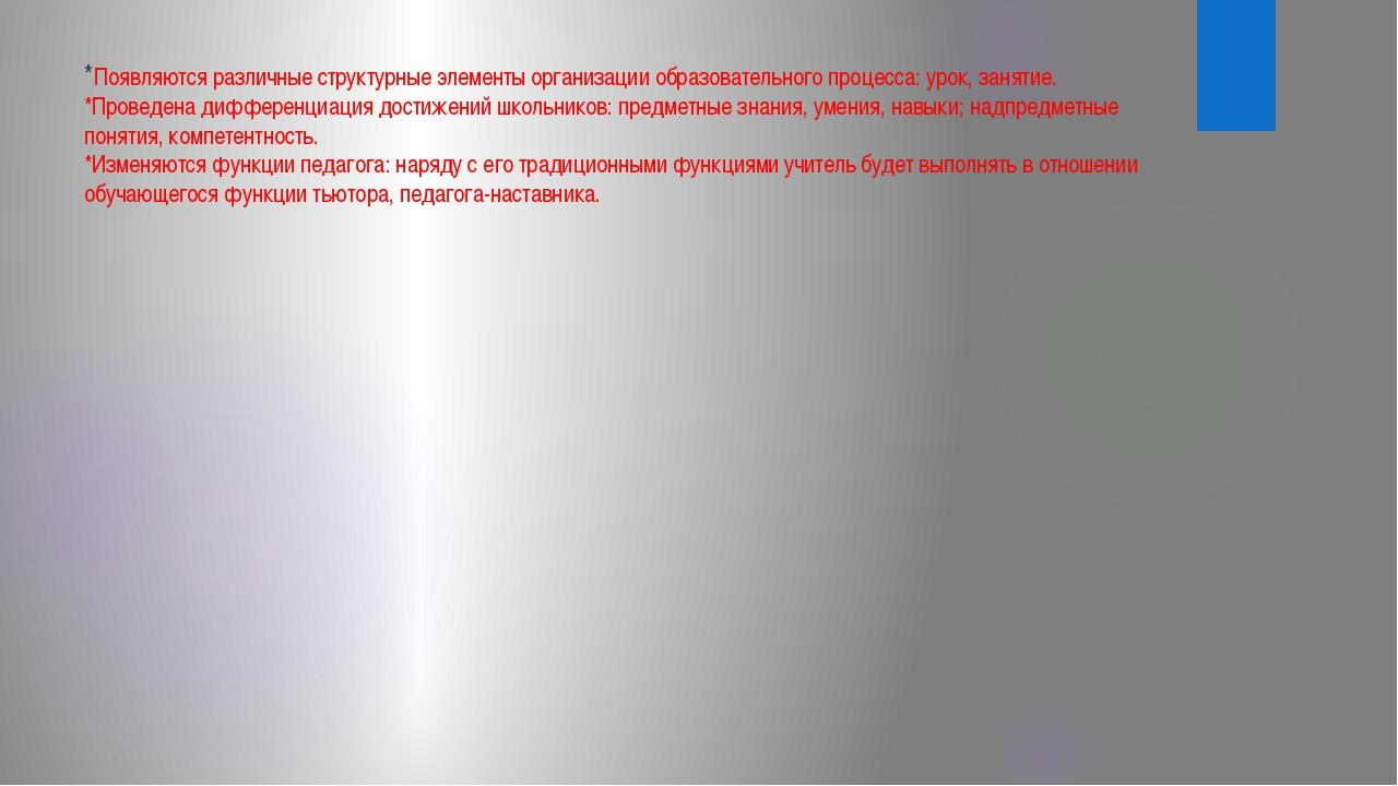 *Появляются различные структурные элементы организации образовательного проце...