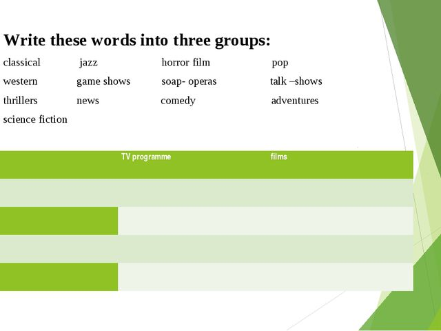 Write these words into three groups: classical jazz horror film pop western g...