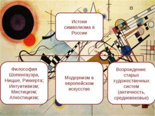Истоки символизма в России Философия Шопенгауэра, Ницше, Риккерта; Интуитивиз