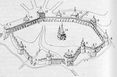 Схема Нижегородского кремля в России