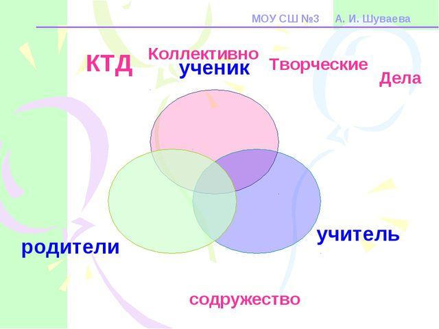 МОУ СШ №3 А. И. Шуваева Коллективно КТД Творческие Дела содружество