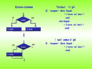 Блок-схемаТолық түрі If  then begin < 1 ком. жүйесі > end else begin < 2 ком