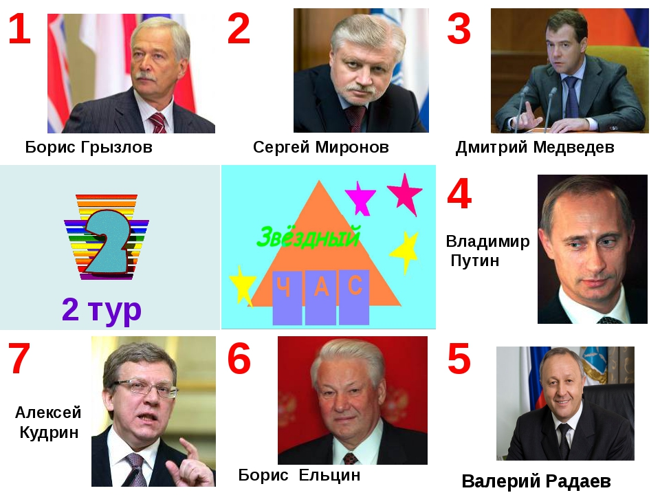 Сергей Миронов Владимир Путин Валерий Радаев 2 тур Борис Грызлов Алексей Куд...