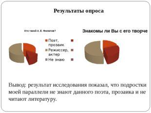 Результаты опроса Вывод: результат исследования показал, что подростки моей п