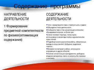 МОБУ «Новоарбанская средняя общеобразовательная школа» Федорова Т.В. 3.Способ