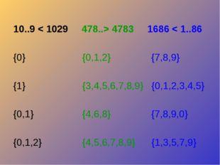 10..9 < 1029 478..> 4783 1686 < 1..86 {0} {0,1,2} {7,8,9} {1} {3,4,5,6,7,8,9