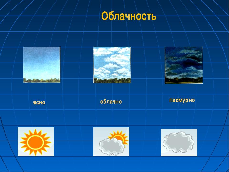 Облачность ясно облачно пасмурно