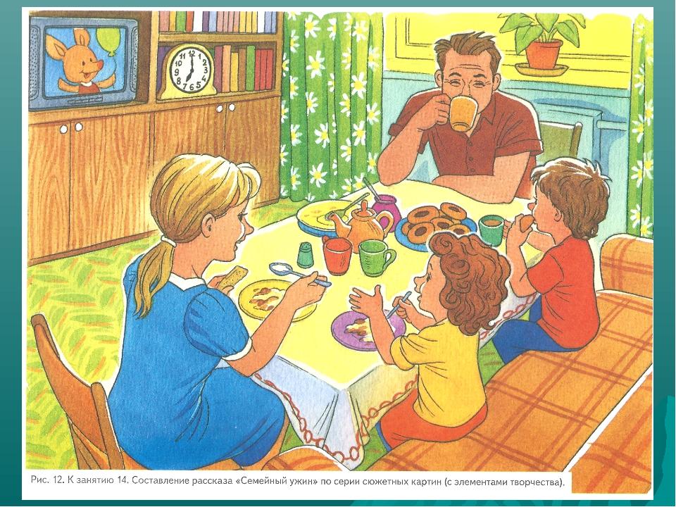 Сюжетные картинки по теме моя семья для детского сада