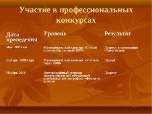 Участие в профессиональных конкурсах Дата проведенияУровень Результат Март