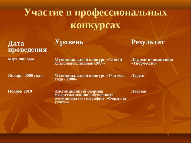 Участие в профессиональных конкурсах Дата проведенияУровень Результат Март...