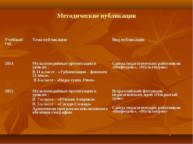Методические публикации Учебный годТема публикацииВид публикации 2014Мульт...