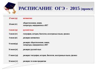 РАСПИСАНИЕ ОГЭ - 2015 (проект) 27мая(ср) математика 29 мая (пт) обществознани