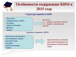 Особенности содержания КИМ в 2015 году Структура варианта КИМ: биология, инфо