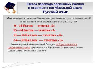 Шкала перевода первичных баллов в отметки по пятибалльной шкале Русский язык