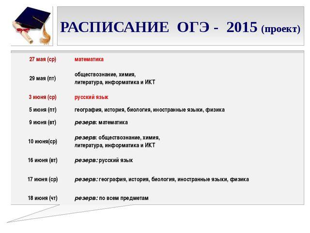 РАСПИСАНИЕ ОГЭ - 2015 (проект) 27мая(ср) математика 29 мая (пт) обществознани...
