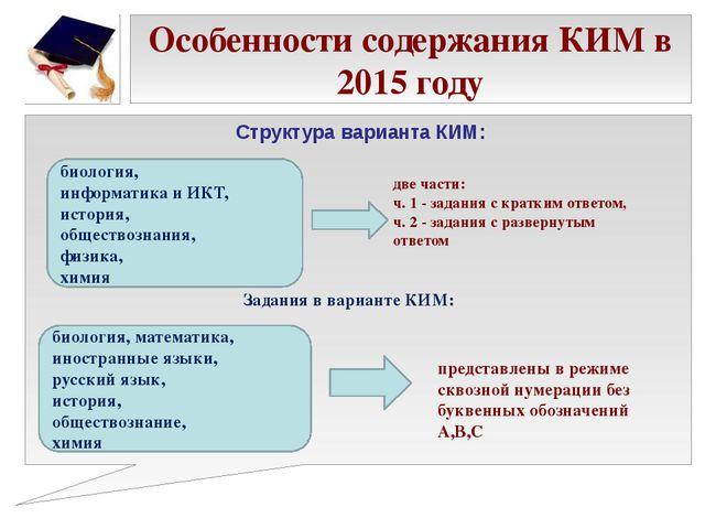 Особенности содержания КИМ в 2015 году Структура варианта КИМ: биология, инфо...