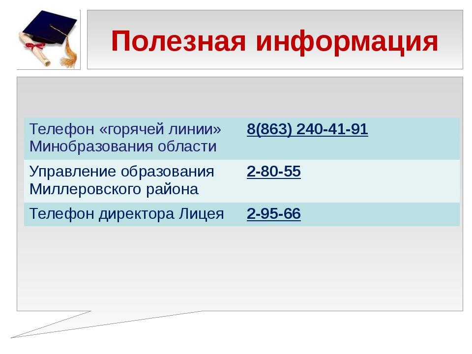 Полезная информация Телефон «горячей линии» Минобразования области 8(863) 240...
