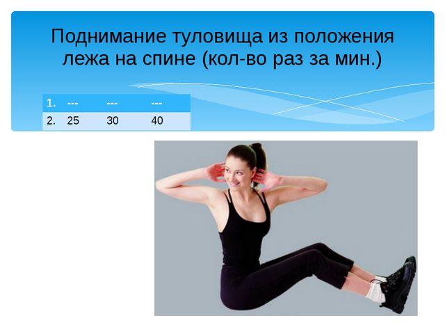 Поднимание туловища из положения лежа на спине (кол-во раз за мин.) 1. --- --...