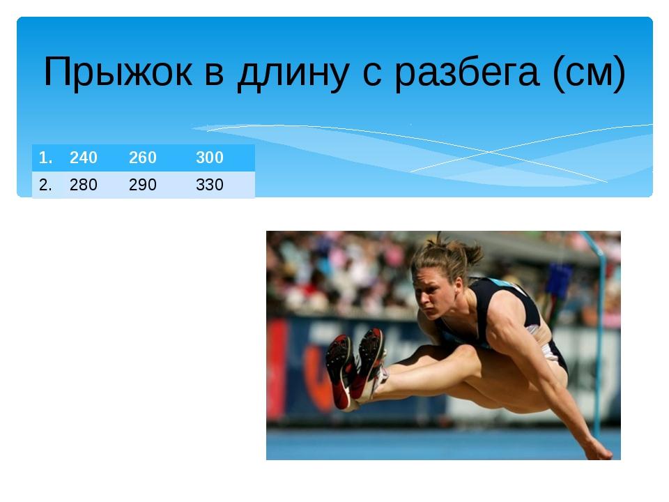 Прыжок в длину с разбега (см) 1. 240 260 300 2. 280 290 330