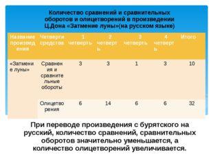 При переводе произведения с бурятского на русский, количество сравнений, срав