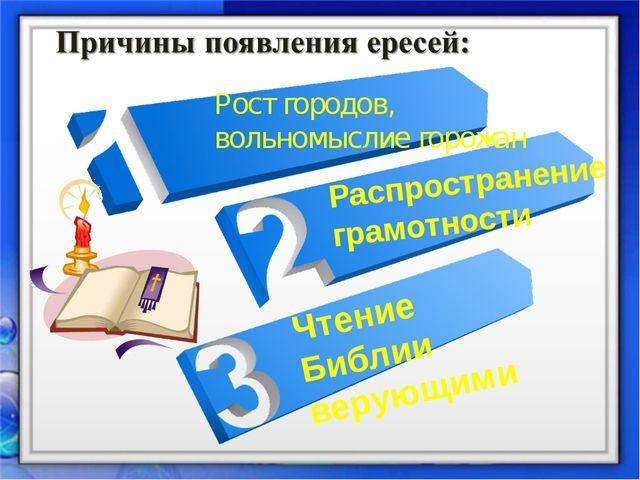 Рост городов, вольномыслие горожан Распространение грамотности Чтение Библии...