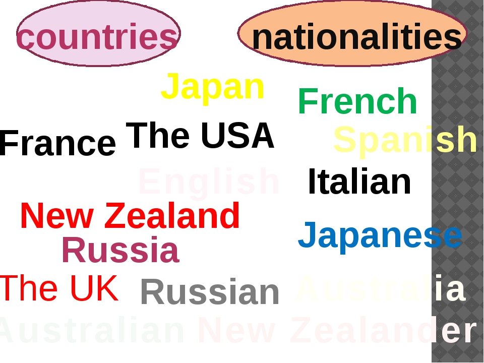 countries nationalities Spain Russia France Italy The USA The UK Japan New Z...