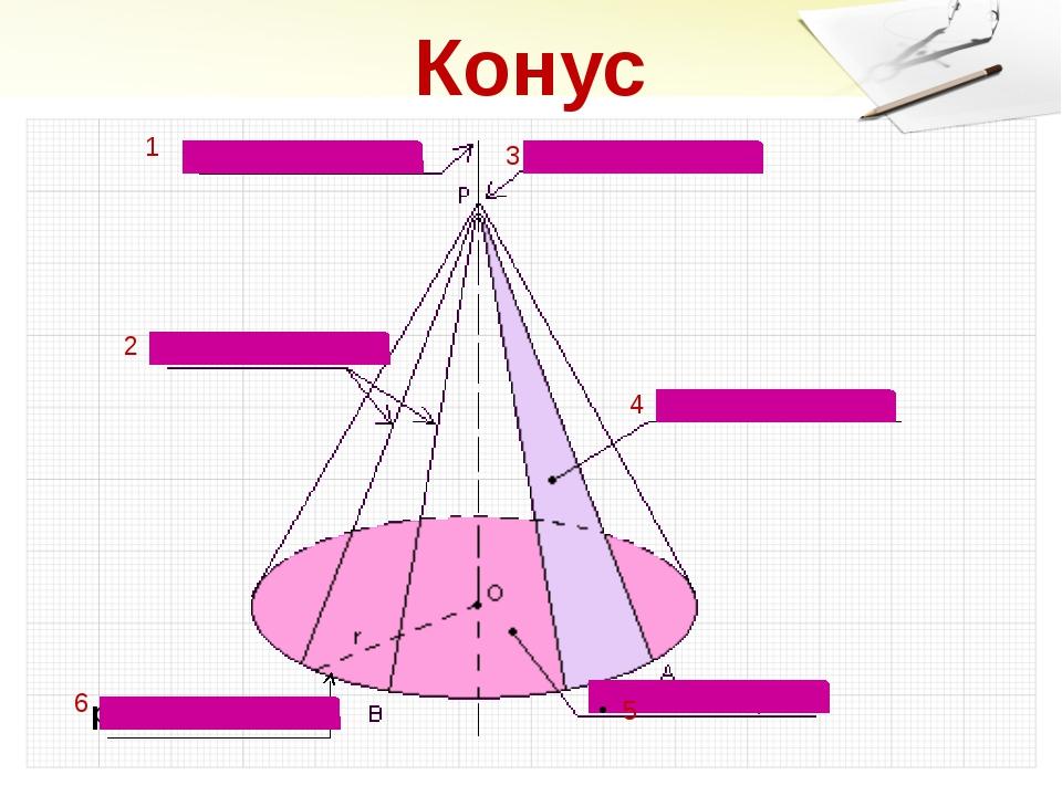 Конус 1 2 3 4 5 6 радиус конуса