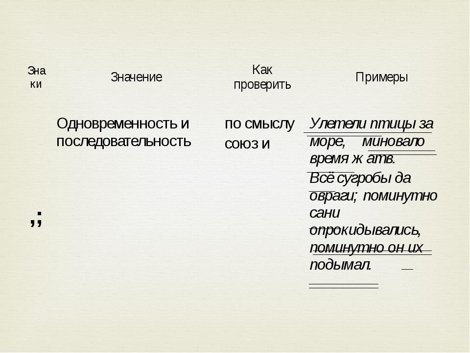 Знаки Значение Как проверить Примеры ,; Одновременность и последовательность...