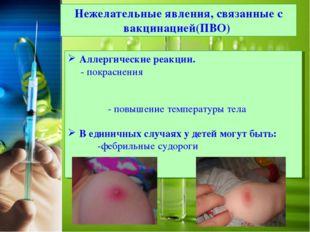 Нежелательные явления, связанные с вакцинацией(ПВО) Аллергические реакции. -