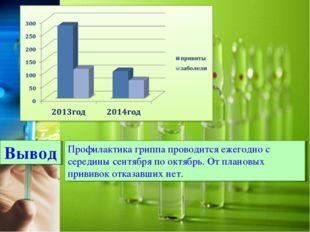 Вывод Профилактика гриппа проводится ежегодно с середины сентября по октябрь.